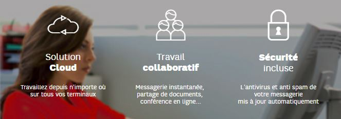Office 365 Cloud travail collaboratif - Axydis Distributeur SFR Business